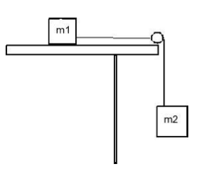A block with a mass, m1 = 20 kg, is on a horizonta