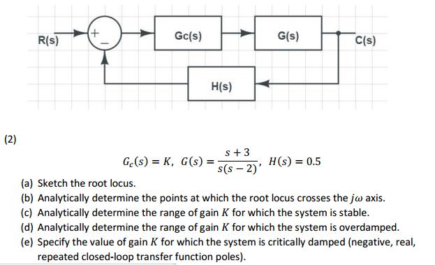 pdf Bioinorganic Chemistry