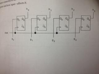The circuit below is a basic register with inputs