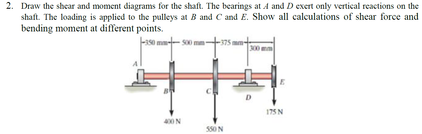 Draw the shear and moment diagrams for the shaft.