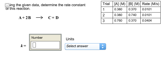 ing the given data, determine the rate constant