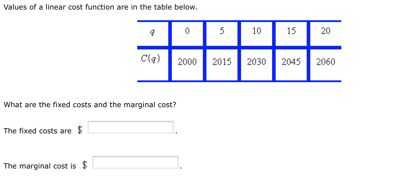 Solved values of a linear cost function are in the table for Table 6 fixed costs