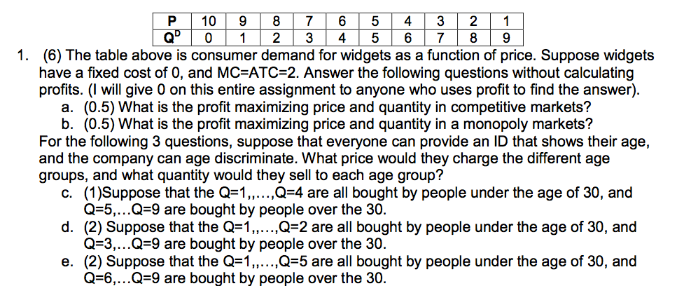 The table above is consumer demand for widgets a