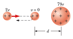 In Rutherford's famous scattering experiments that