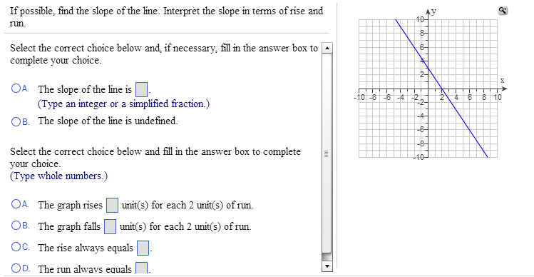 If possible, find the slope of the line. Interpret