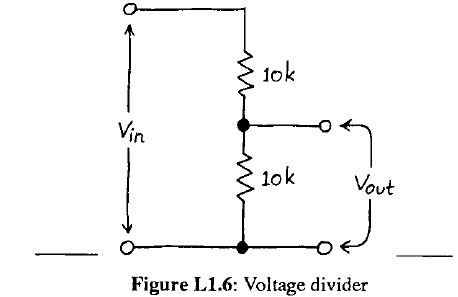 1. Consider the voltage divider schematic in Figur