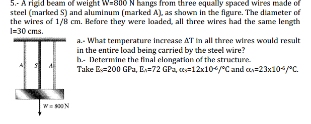 A rigid beam of weight W=800 N hangs from three eq