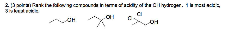 Rank the following compounds in terms of acidity o