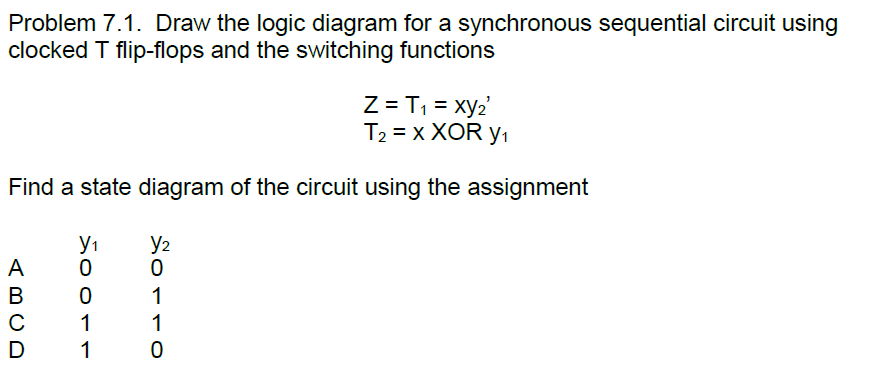 Draw the logic diagram for a synchronous sequentia