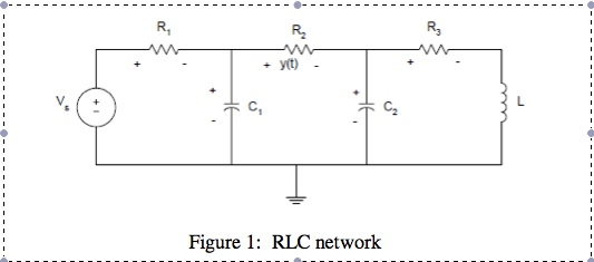 Consider the RLC network displayed, the input volt