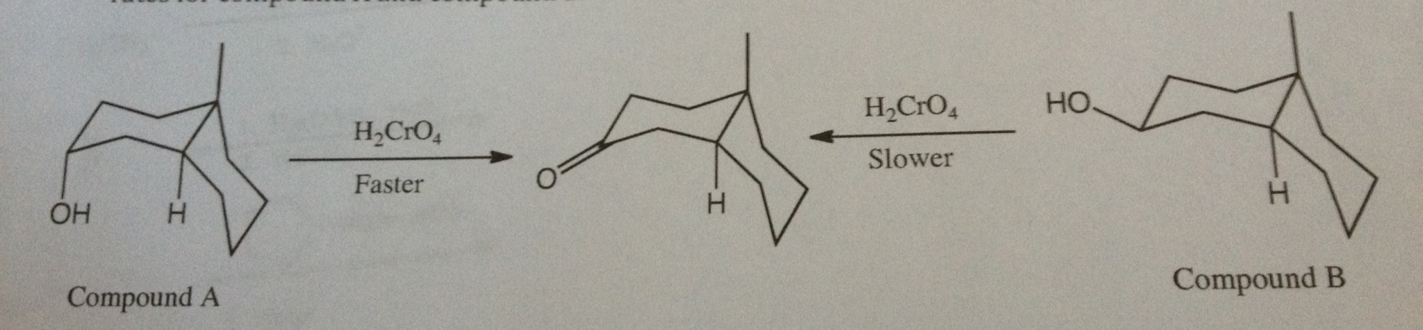 Chromic Acid (H2CrO4) oxidation of an alcohol occu