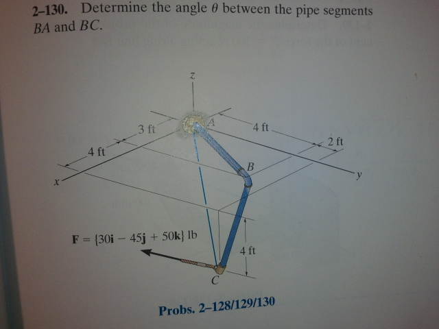 Determine the magnitude of the projected component