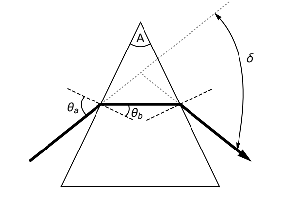 solved  the diagram below shows an isosceles prism of apex