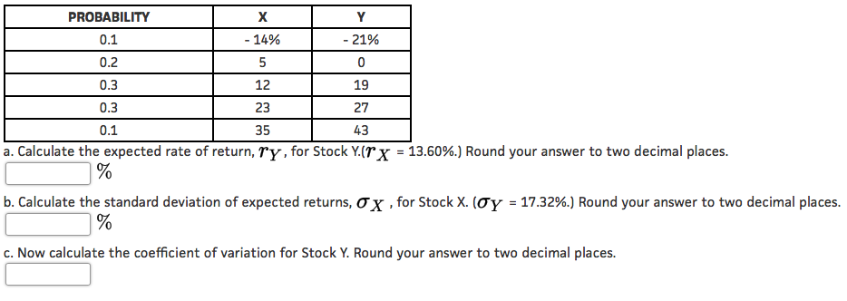 How-To Calculate Expected Total Return for Any Stock