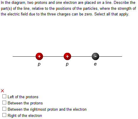 In the diagram, two protons and one electron are p