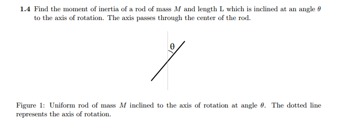 Find the moment of inertia of a rod of mass M and
