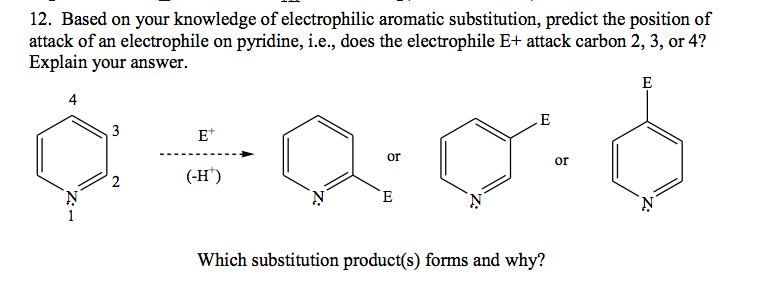Based on your knowledge of electrophilic aromatic