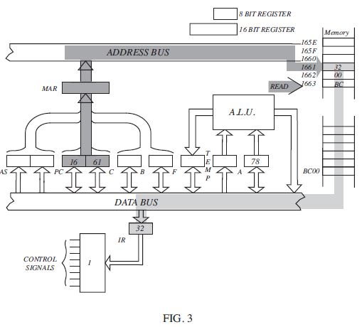 solved  provide a block diagram of a plc system which cont