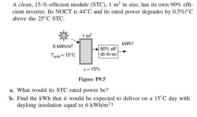 A clean, 15-%-efficient module (STC), 1 m2 in size