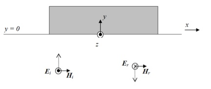A 3.5 GHz uniform plane wave with electric field o