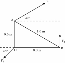 A light triangular plate OAB is in a horizontal pl
