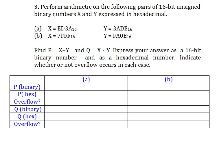 Perform arithmetic on the following pairs of 16-bi