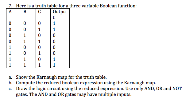 7 here is a truth table for a three variable bool for Table karnaugh 6 variables