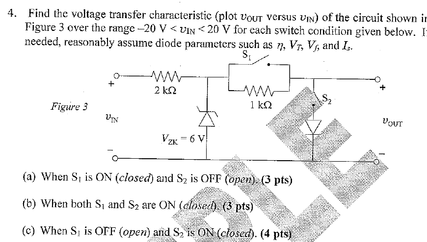 Find the voltage transfer characteristic (plot vou