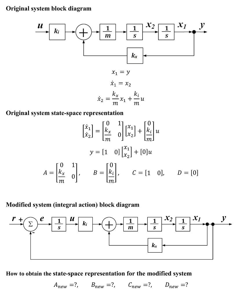 Solved  Original System Block Diagram X 1   Y X 1   X 2 X