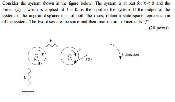 Consider the system shown in the figure below. The