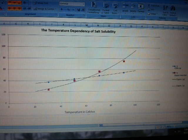 Drawing Smooth Lines Questions : Plot these points on your graph using a different