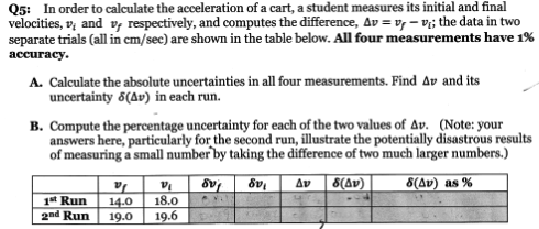 In order to calculate the acceleration of a cart,