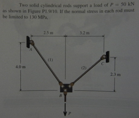 Two solid cylindrical rods support a load of P = 5