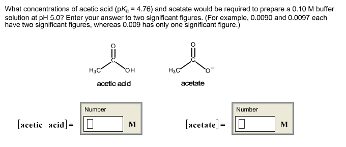 What concentrations of acetic acid (pKa = 4.76) an