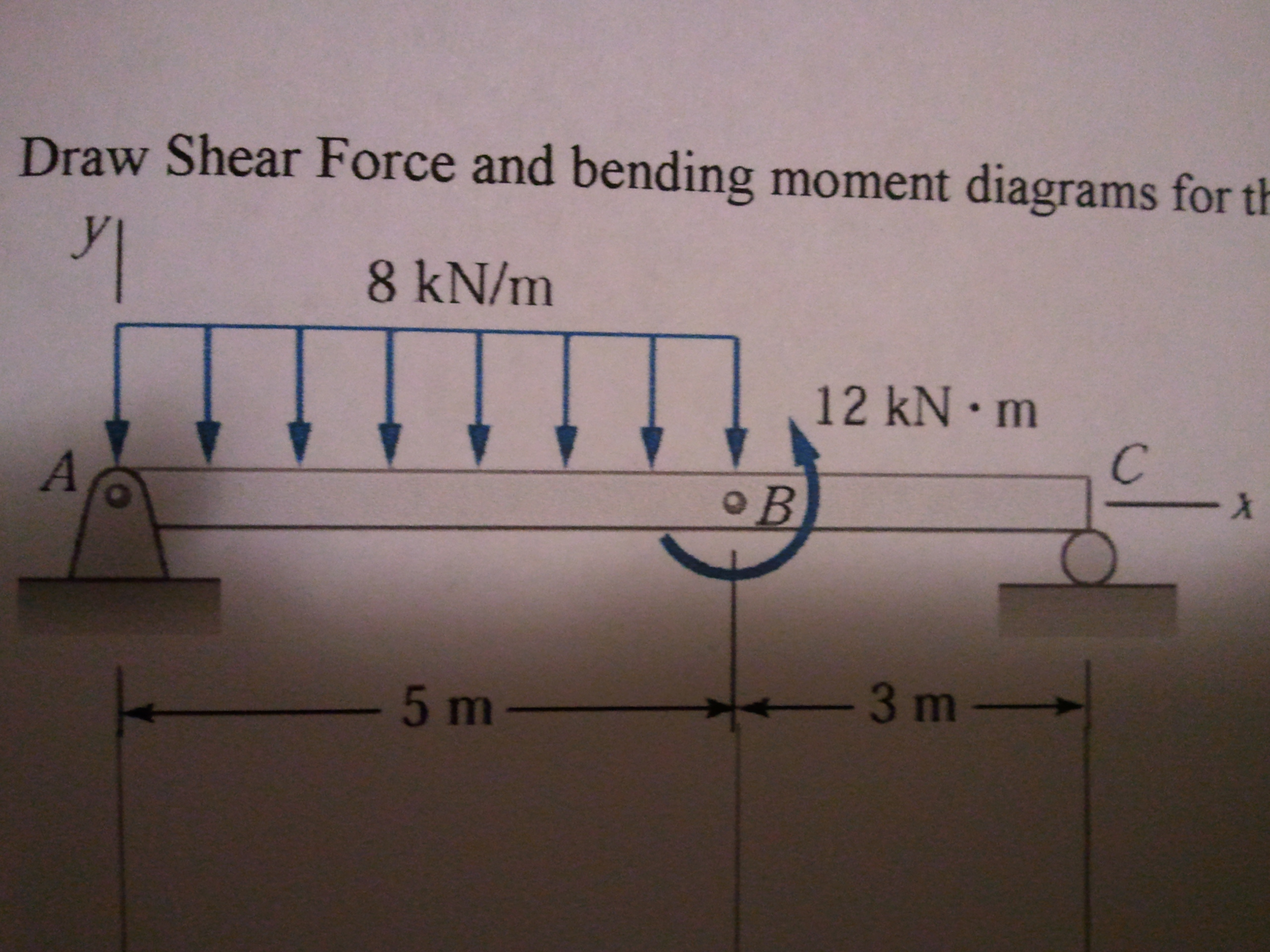 Draw Shear Force And Bending Moment Diagrams For T... | Chegg.com