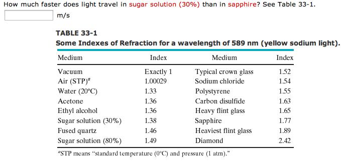 How much faster does light travel in sugar solutio