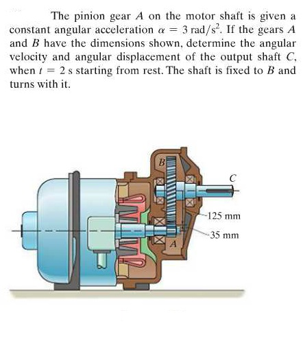 The pinion gear A on the motor shaft is given a co