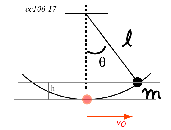 Calculating the speed of a swinging pendulum bob