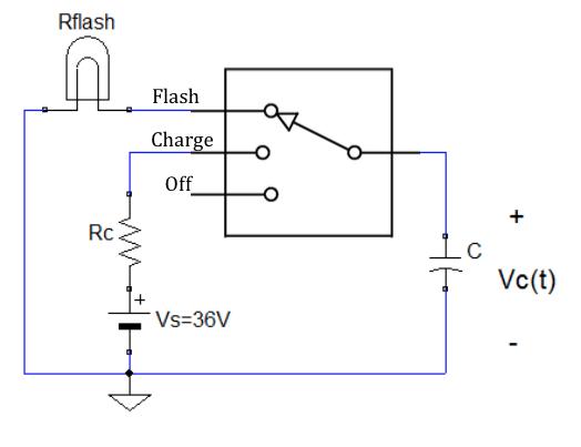 Electrician ib subject