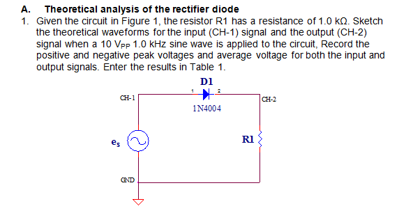 Theoretical analysis of the rectifier diode Given
