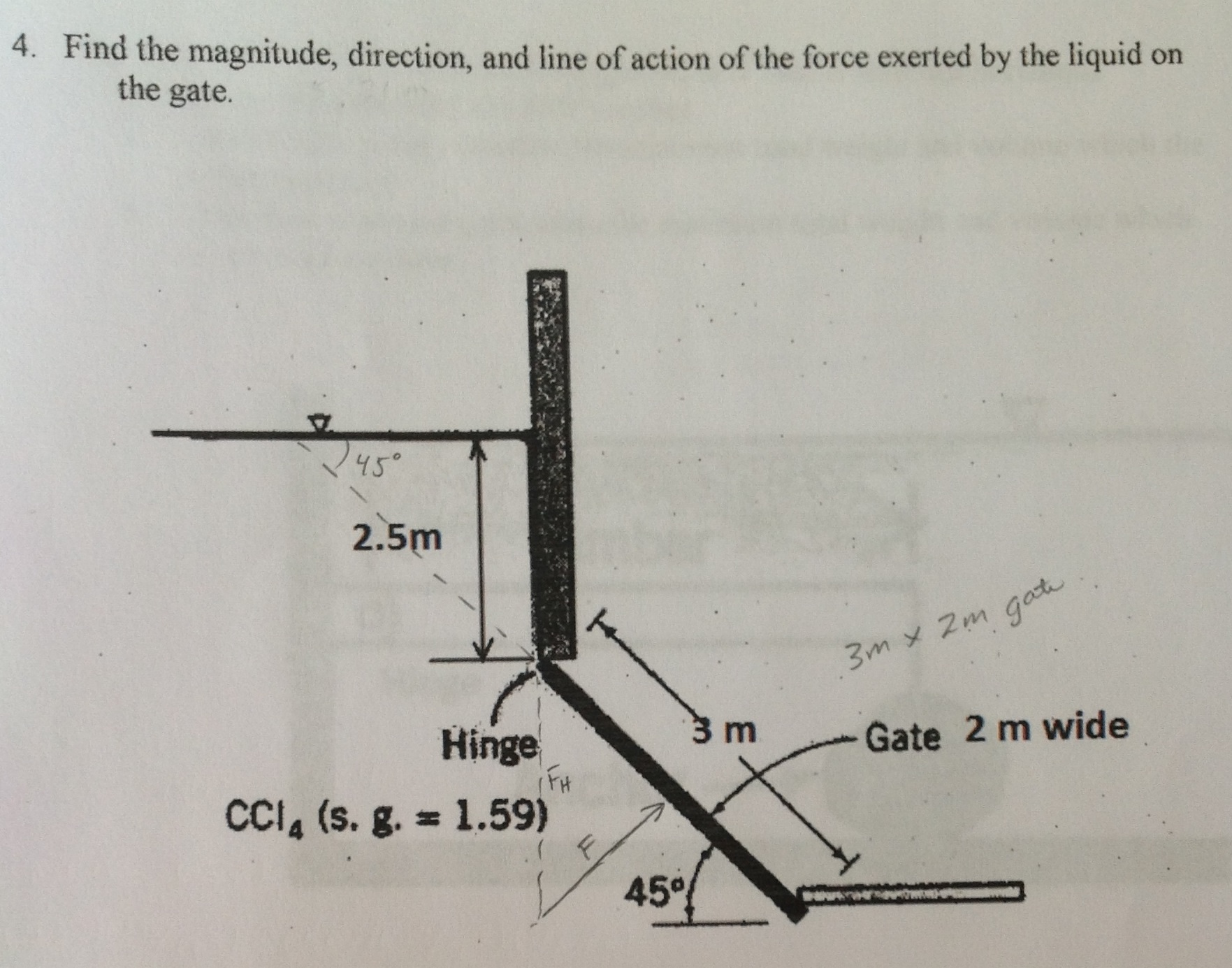 Find the magnitude, direction, and line of action