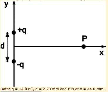 Two charges, +q and -q, are located in the x-y pla