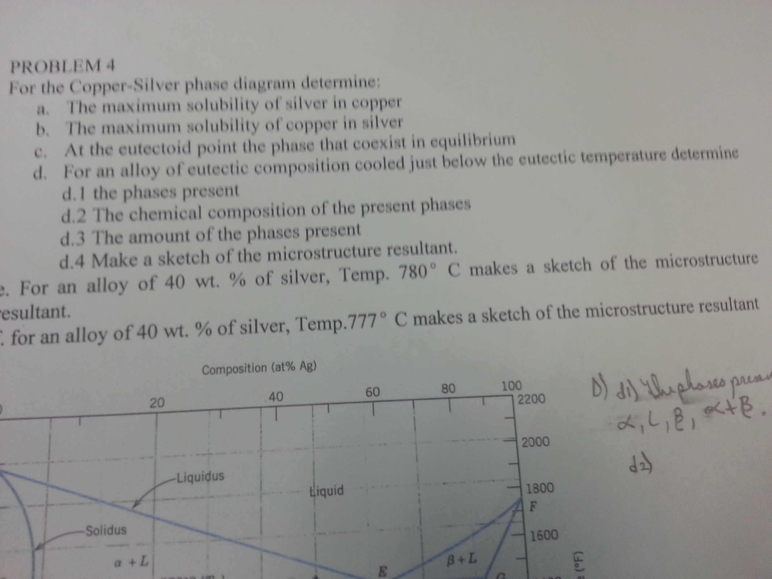 For the Cooper-Silver phase diagram determine The
