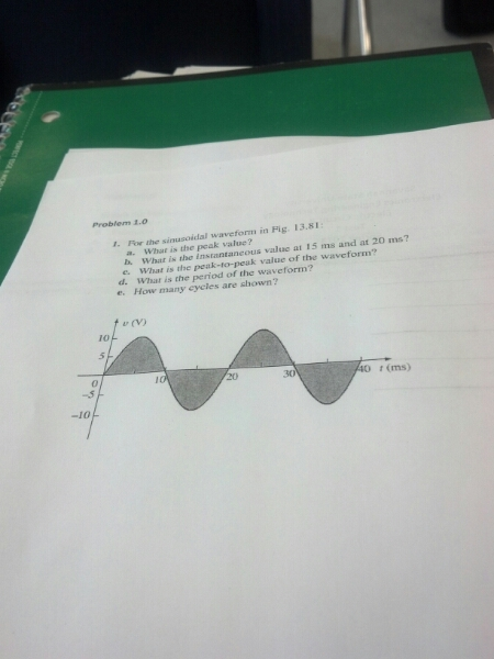 For the sinusoidal waveform in fig 13.81: What is