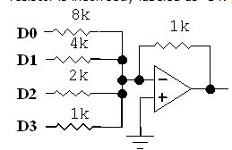 The DAC shown below has a step size of 0.625 V. De