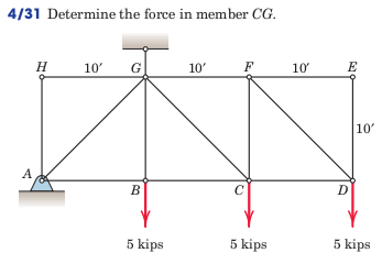 Determine the force in member CG.
