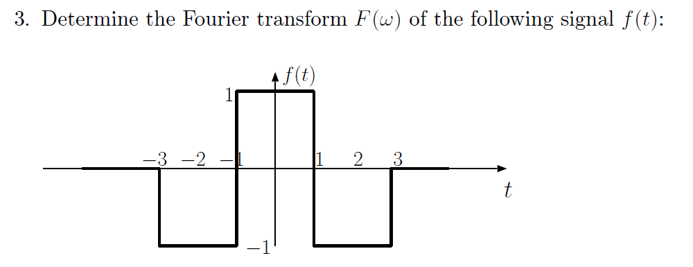 Determine the Fourier transform F(omega) of the fo