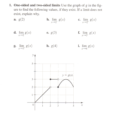 One-sided and two-sided limits Use the graph of g