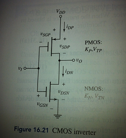 For the CMOS inverter in Figure 16.21 in the text,