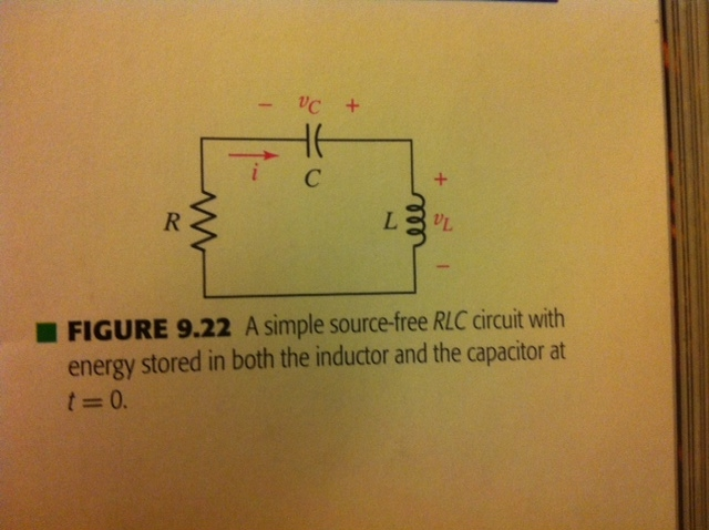 The series RLC circuit of Fig. 9.22 is constructed